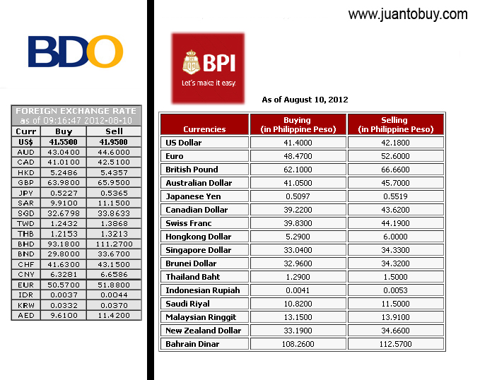 foreign exchange rate comparison bpi bdo
